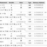 Go语言开发-集合类型-值、指针和引用类型