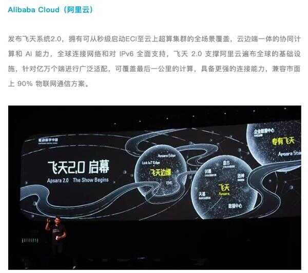 MIT 评出 50 家最聪明公司:阿里云成首家上榜云服务商