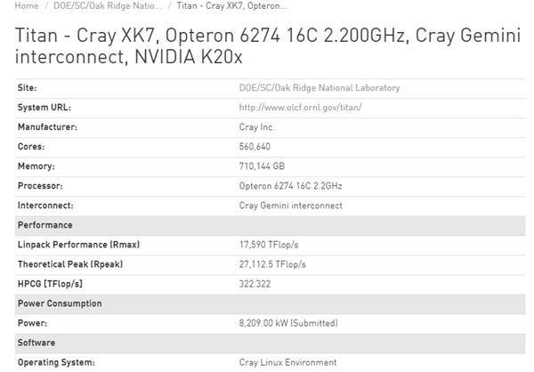 AMD 技术的泰坦超算退役推土机 CPU 最后的遗产再见了