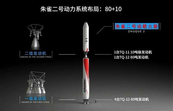 650 秒!蓝箭航天 10 吨级发动机试车成功