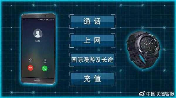 """联通科普 eSIM:如果 SIM 卡""""消失""""了..."""