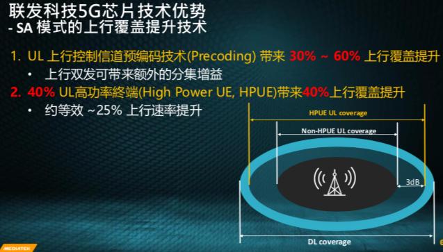 联发科技 5G 先发制人:发布全球首个 5G SoC 芯片