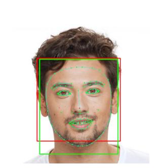 谷歌公布亚毫秒级人脸检测算法 BlazeFace,人脸检测又一突破!