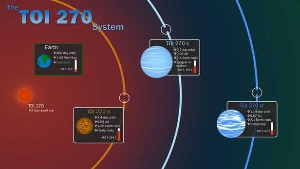nasa-tess-exoplanet-discovery-3.jpg
