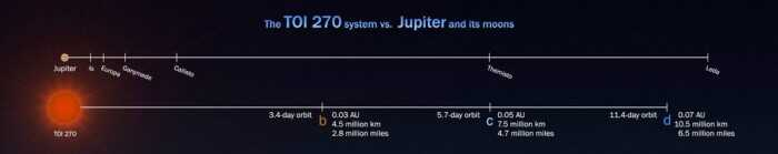 nasa-tess-exoplanet-discovery-2.jpg