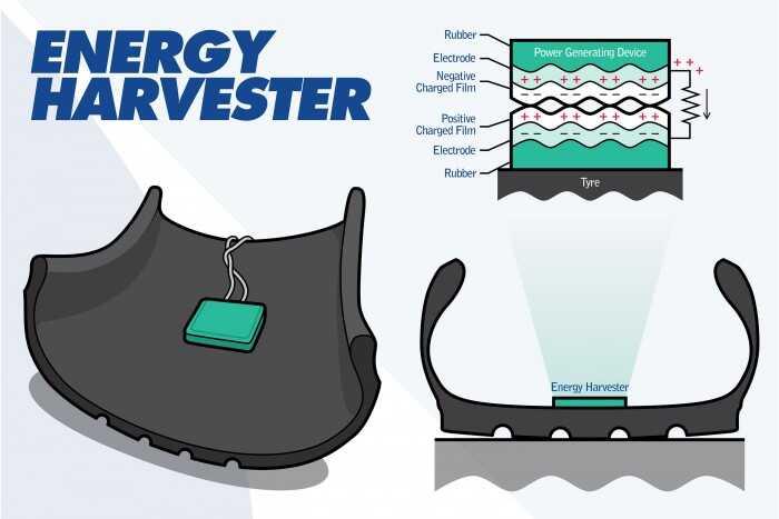 energy-harvester.jpg