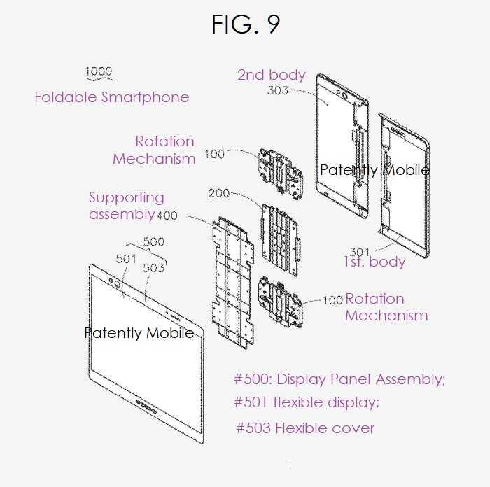 3 Vivo 专利无花果。 9 旋转机构概述