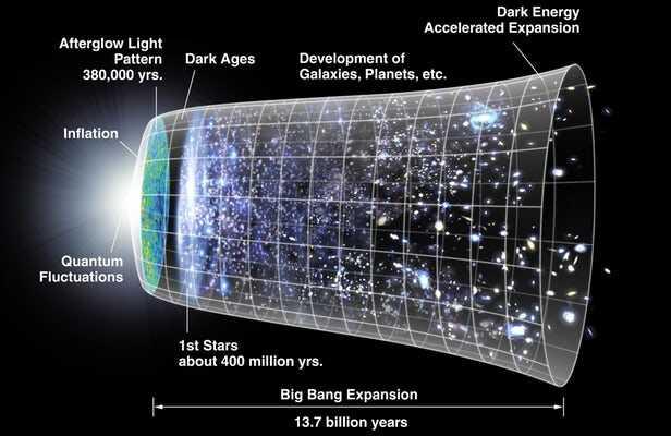 dark-matter-big-bang-2.jpg