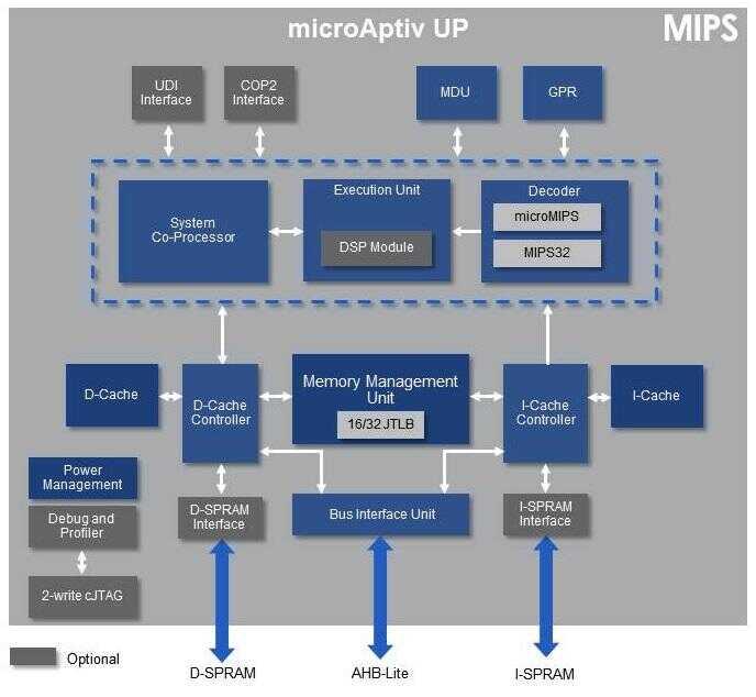 "AI 引发 RISC""家族""之争,MIPS 开源会比 RISC-V 和 Arm 更适合 AI?"