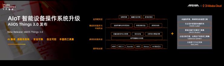 物联网操作系统的江湖恶战