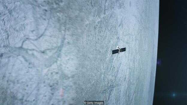 如果像木卫二的海洋中确实存在生命,那么它很可能是微生物,必须依靠化学合成来获得能量