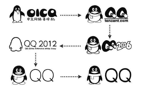 QQ 为什么是一只企鹅?官方答案公布!