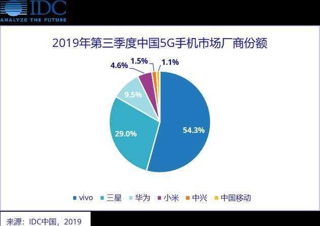 中国启动裁员,美国关闭 CPU 研发部门,三星手机就指望 5G 了