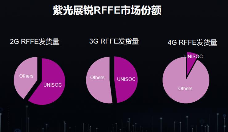 为什么 5G 时代 Wi-Fi 不会消亡反而将更加重要?