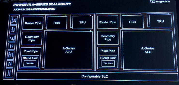 移动 GPU 迎变革,光线追踪即将到来