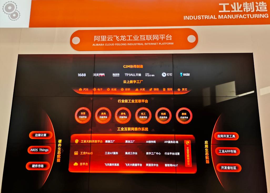 阿里云飞龙工业互联网平台