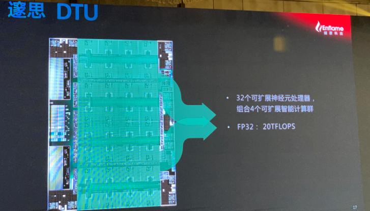 腾讯投资的 AI 芯片公司仅 20 个月打造的云端训练芯片如何?