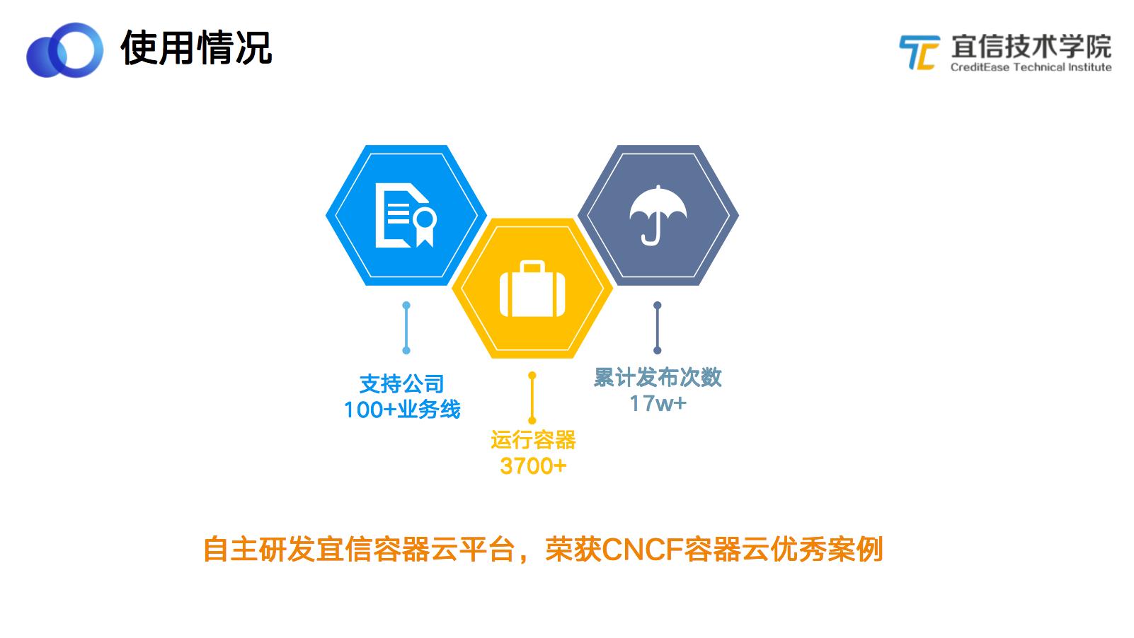 支持 100+ 业务线、累计发布 17 万次,宜信容器云的A点与B点