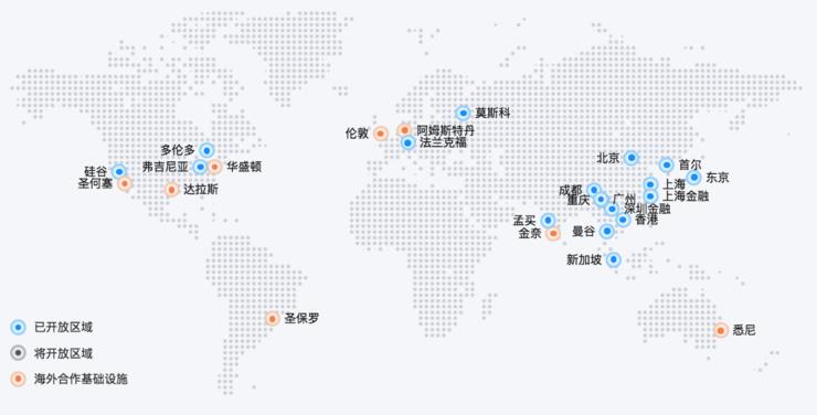 腾讯云 2019:一席之地与一段距离
