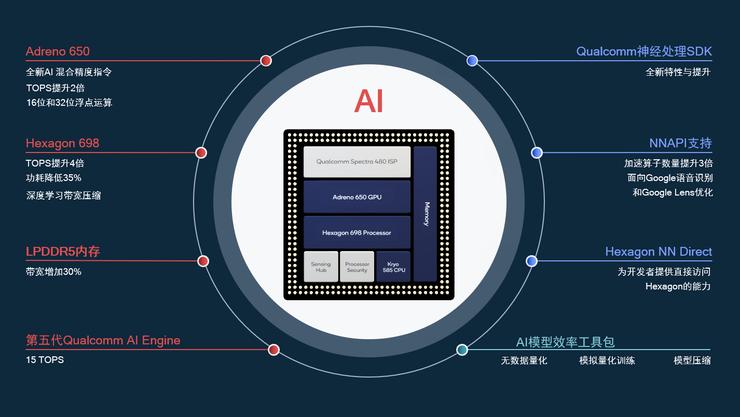 为什么你的手机需要更强大的 AI 处理器?