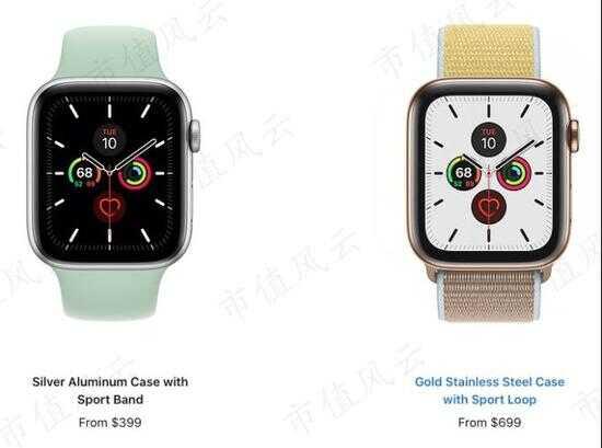 (Apple Watch)