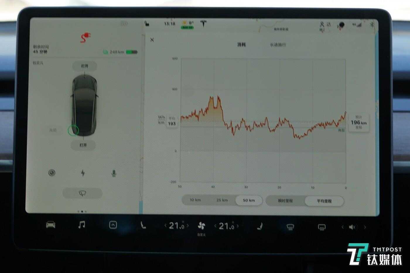 Model 3 需求旺盛,补能体系或是缓解续航焦虑的关键