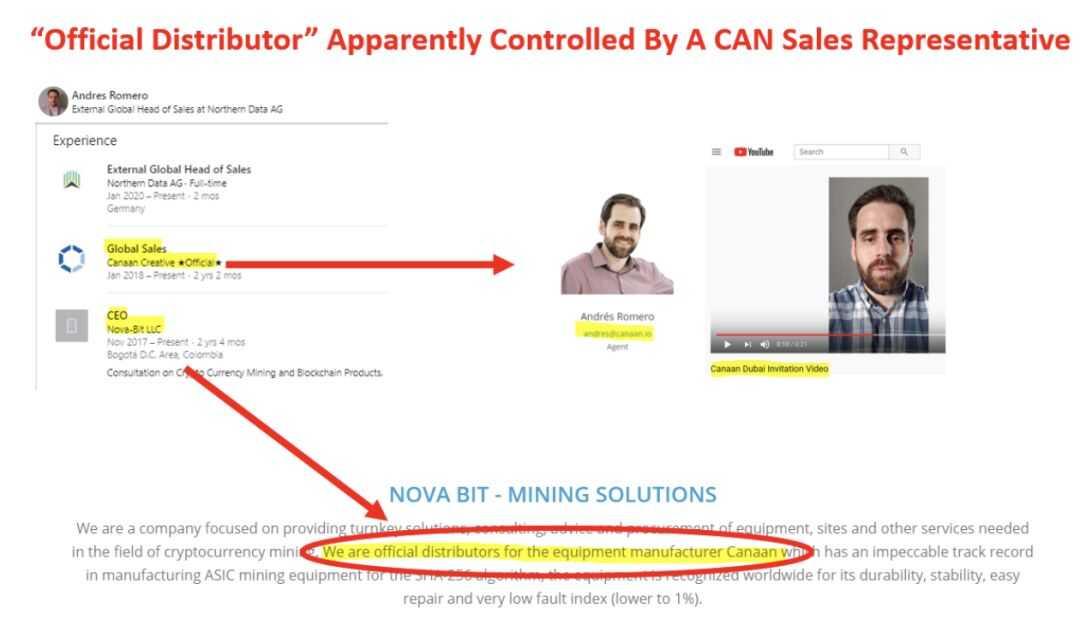 嘉楠科技遭做空:称旗下所有矿机无法盈利,隐瞒 1.5 亿美元的关联交易