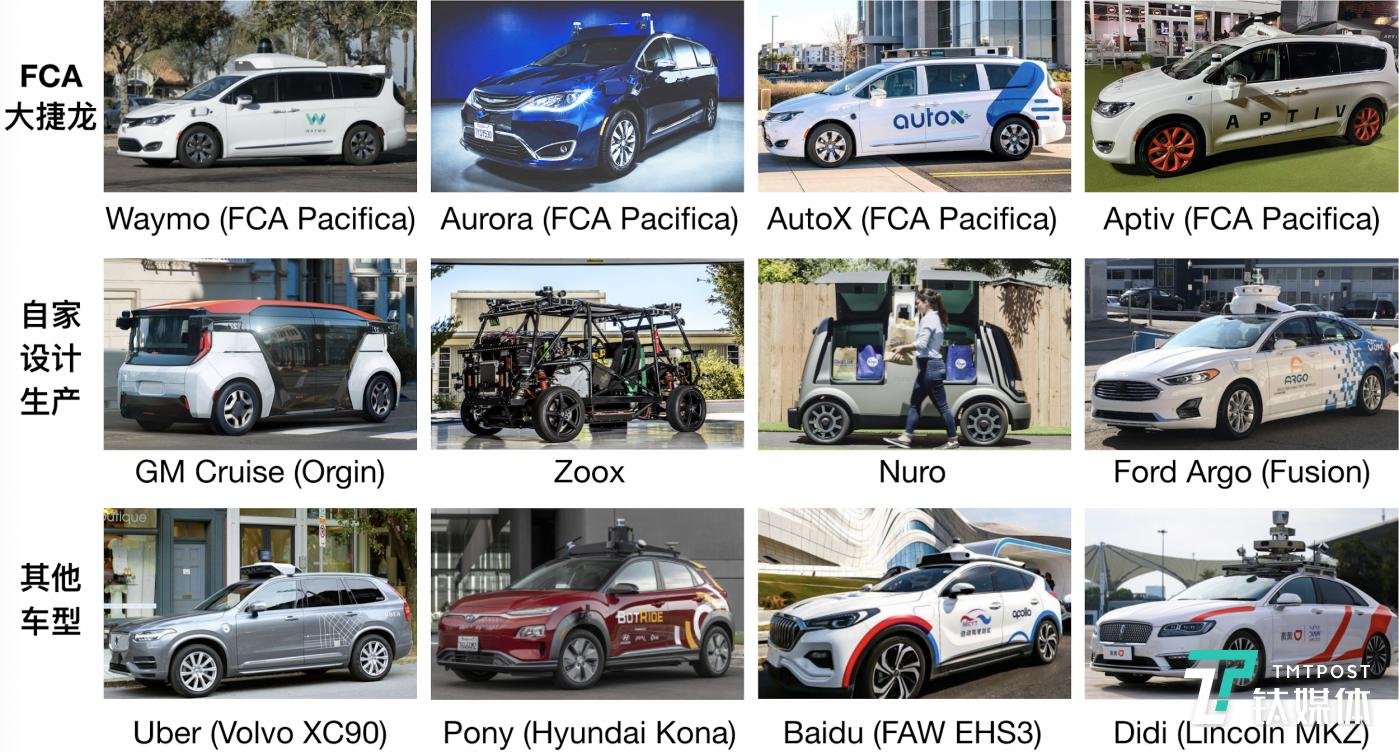 各大自动驾驶公司及主力车型
