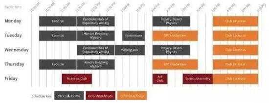 (斯坦福在读学生的课程表,图片来源于网络,版权属于原作者)
