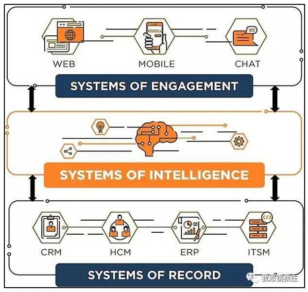 """旷视 IPO 在即,看清""""AI 第一股""""的商业真相"""